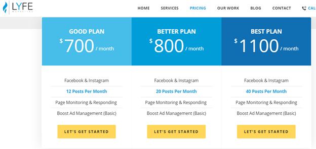 social media management pricing